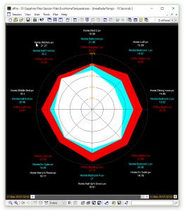 Screenshot showing the Radar Area